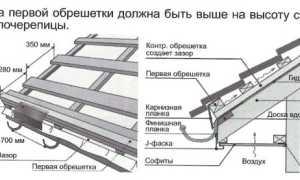 Какими саморезами крепить металлочерепицу к обрешетке