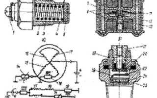 Назначение и правила пользования контрольно измерительными приборами