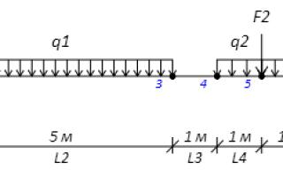 Расчет балок на изгиб онлайн калькулятор
