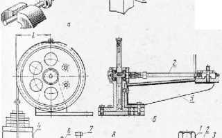 Как тарировать динамометрический ключ