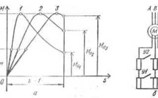 Схема подключения электродвигателя с фазным ротором