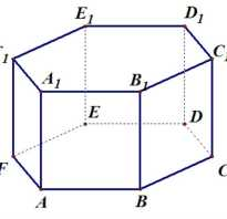 Диагональ правильного шестиугольника формула
