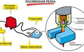 Генератор плазмы своими руками
