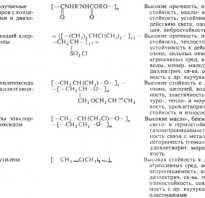 Физические свойства синтетического каучука
