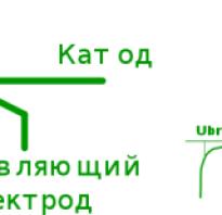 Тиристорный выпрямитель принцип действия