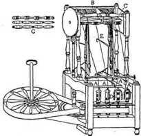 Кто изобрел автоматический ткацкий станок