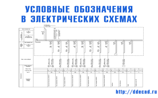 Обозначение реле времени на электрических схемах