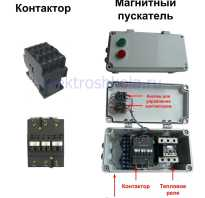Магнитный пускатель 380в характеристики