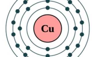 Обозначение меди в химии