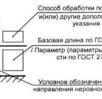 Знак шероховатости без обработки