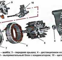 Как проверить работоспособность автомобильного генератора