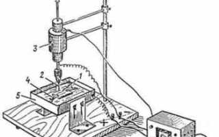 Электроискровой станок принцип работы