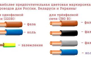 Какого цвета земля в трехжильном кабеле