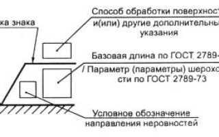 Обозначение шероховатости на чертежах старое и новое