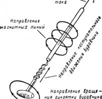 Магнитная индукция формула единица измерения