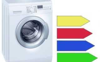 Кто ремонтирует стиральные машины