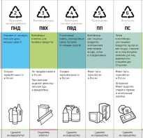 Как приклеить пластмассу к пластмассе намертво