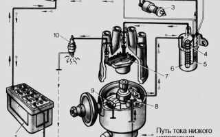 Как проверить конденсатор трамблера мультиметром