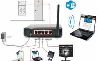 Как подключить к проводам провод с интернетом
