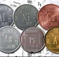 Основные физические и механические свойства металлов