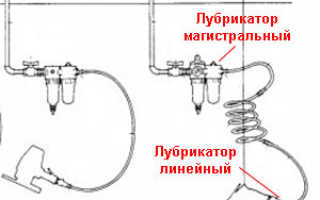 Какое масло используют для пневмоинструмента