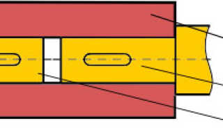 Виды муфт для передачи вращения