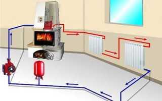 Циркуляционный насос для отопления как правильно установить