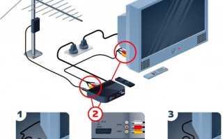 Как пользоваться цифровой приставкой к телевизору
