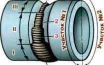 Как правильно заварить трубу электросваркой видео
