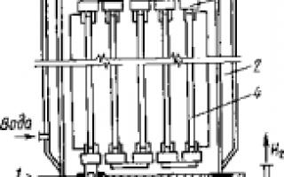 Что такое порошковая металлургия