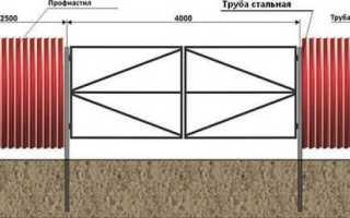 Размер петель для ворот из профнастила