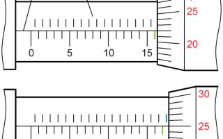 Какими частями микрометра охватывается измеряемая деталь