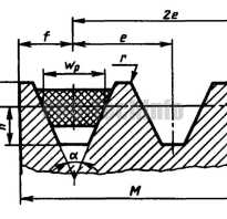 Как рассчитать диаметр шкива ременной передачи